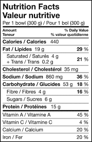 ice cream nutrition facts