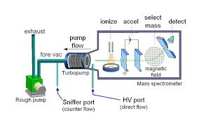 mass spectrometer picture
