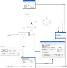 software design specifications