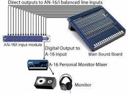 mixer monitor