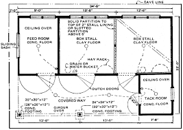 stable floor plans