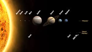 picture of the planets