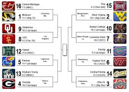 college football brackets