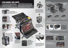 mobile tool chests