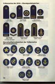 navy uniform insignia
