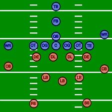 football defense line