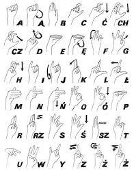 alfabet migowy