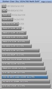1440x900 monitor