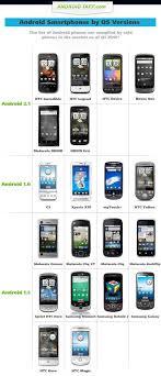 insync phone