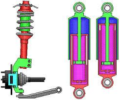 hydraulic shocks