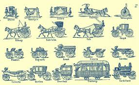 19th century transportation