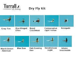 fly kits