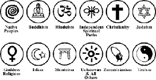 religions signs