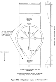 helicopter pad dimensions