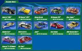 hot wheels catalogue