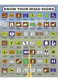 all road signs