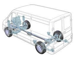 ducato motor