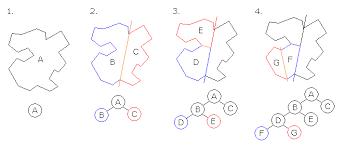 space partition