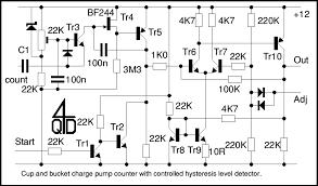 pulse counter circuit
