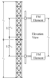 antenna tower design