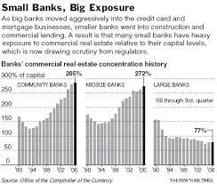 bank graphics