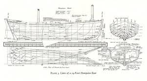 plans boats