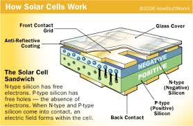 photo cell light