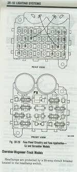 jeep fuse box