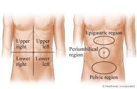 abdomen pains