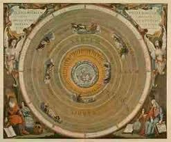 la teoria geocentrica