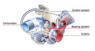 gasoline compressor