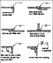 sheet metal joints