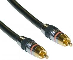 coaxial sound cable