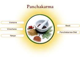 ayurveda panchakarma