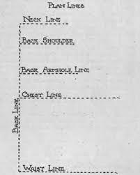 line measure