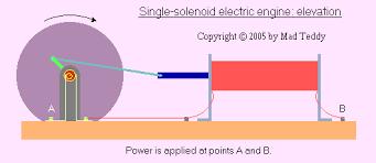 engine solenoid