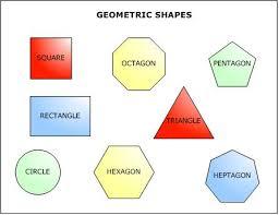 geometrical shapes names