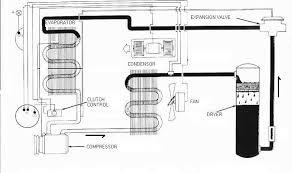 evaporator ac