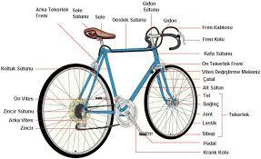 Bisikletin icatı
