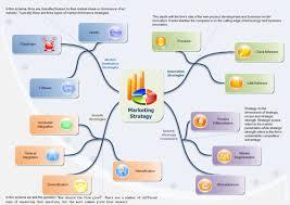 marketing strategy sample