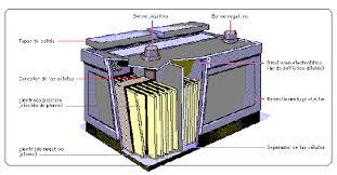 baterias de automoviles