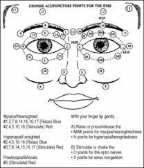 acupressure point diagram