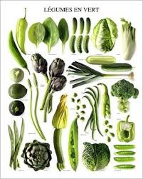 all green vegetables