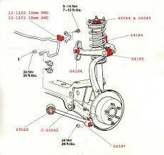 rear suspension bushings