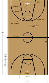 basketball court specifications