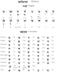 alfabeto hindu