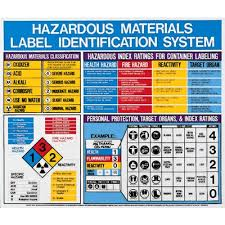 hazmat labeling