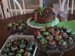 boys birthday theme