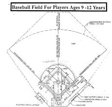 baseball field dimension