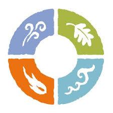 gaia symbol